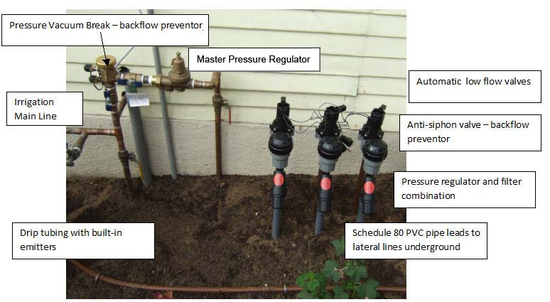 rain bird valves repair diagram with Home Sprinkler System Parts  7cysjugbmc6eewvt5xqskicaowsggmm5wrl0q6lsntx8 on Peanuts Character Tagging together with Rain Bird Sprinkler Wiring Diagram furthermore Watch together with Rainbird Anti Siphon Valve Leaks Wont Fully Close likewise 271950335062.